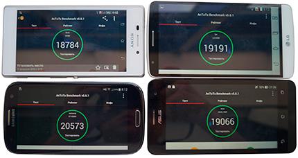фото Asus Zenfone 5, Samsung Galaxy S3 Duos, Sony Xperia M2, LG G3 Stylus сравнение тест Antutu