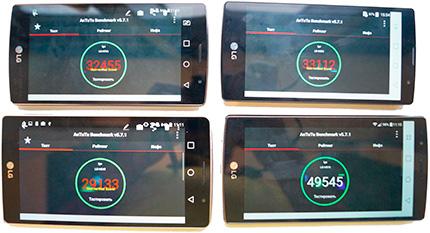 фото LG G4, LG G4s, LG G4c, LG G4 Stylus сравнение тест Antutu